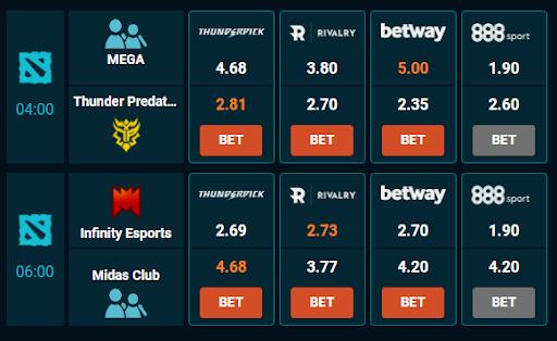 Dota 2 Betting Odds Comparison Sites